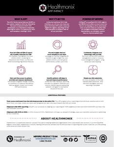 APP Impact Overview