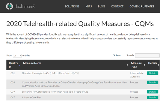 telehealth quality measures